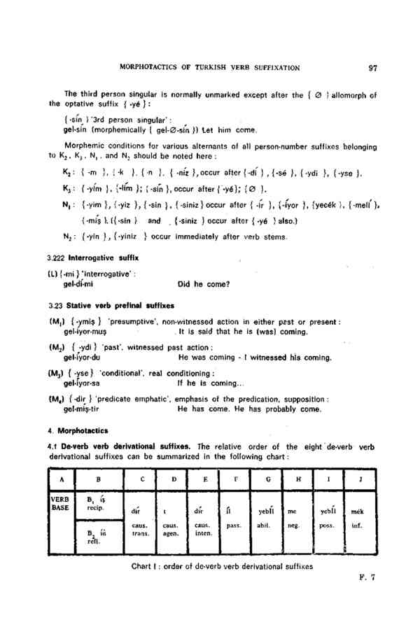 verbs pdf download